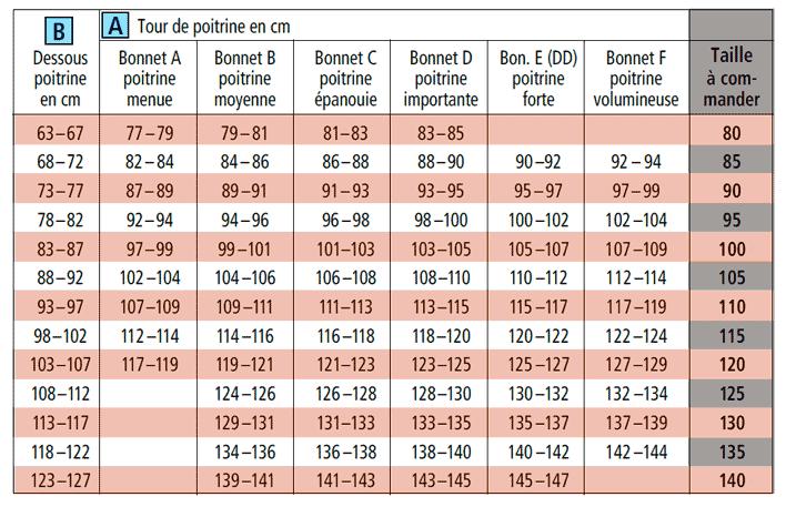 Guide Des Tailles Pour Vetements Femme Et Homme Sur Witt